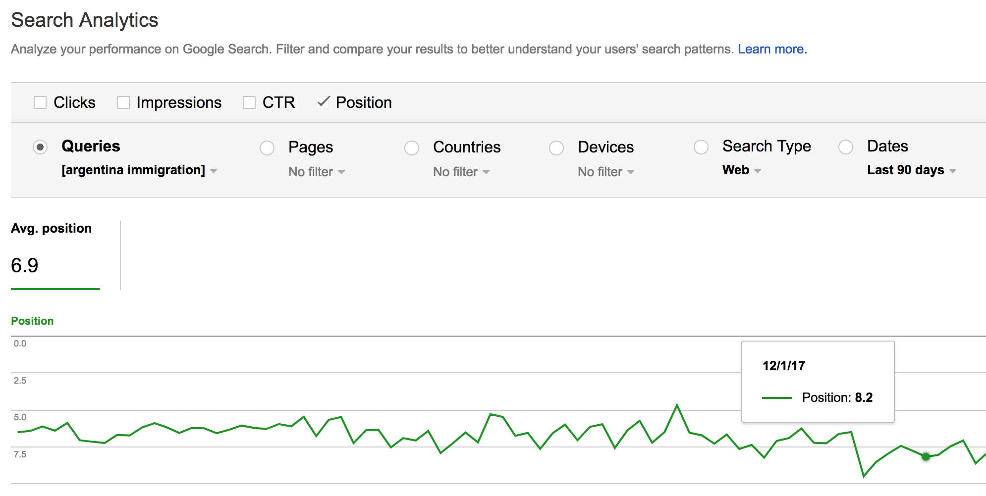 Google Search Console rankings